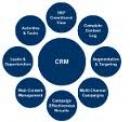 Lựa chọn một giải pháp CRM