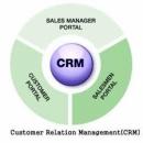Lựa chọn giải pháp và triển khai phần mềm CRM