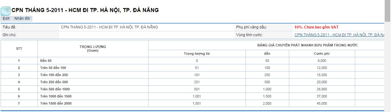 Chi tiết bảng giá chuyển phát nhanh HCM đi HN, DN
